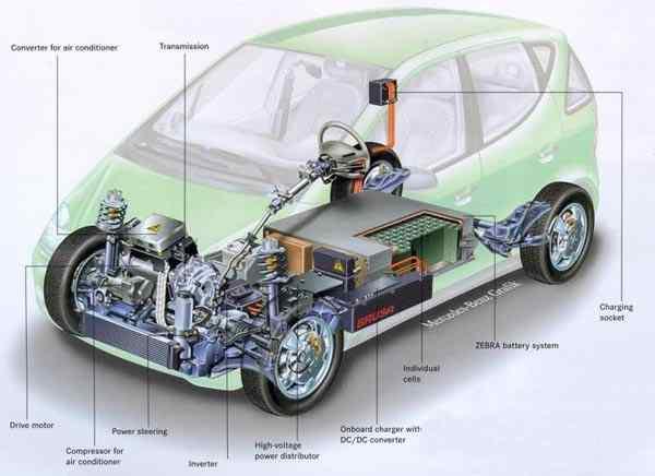 electric-car-2012